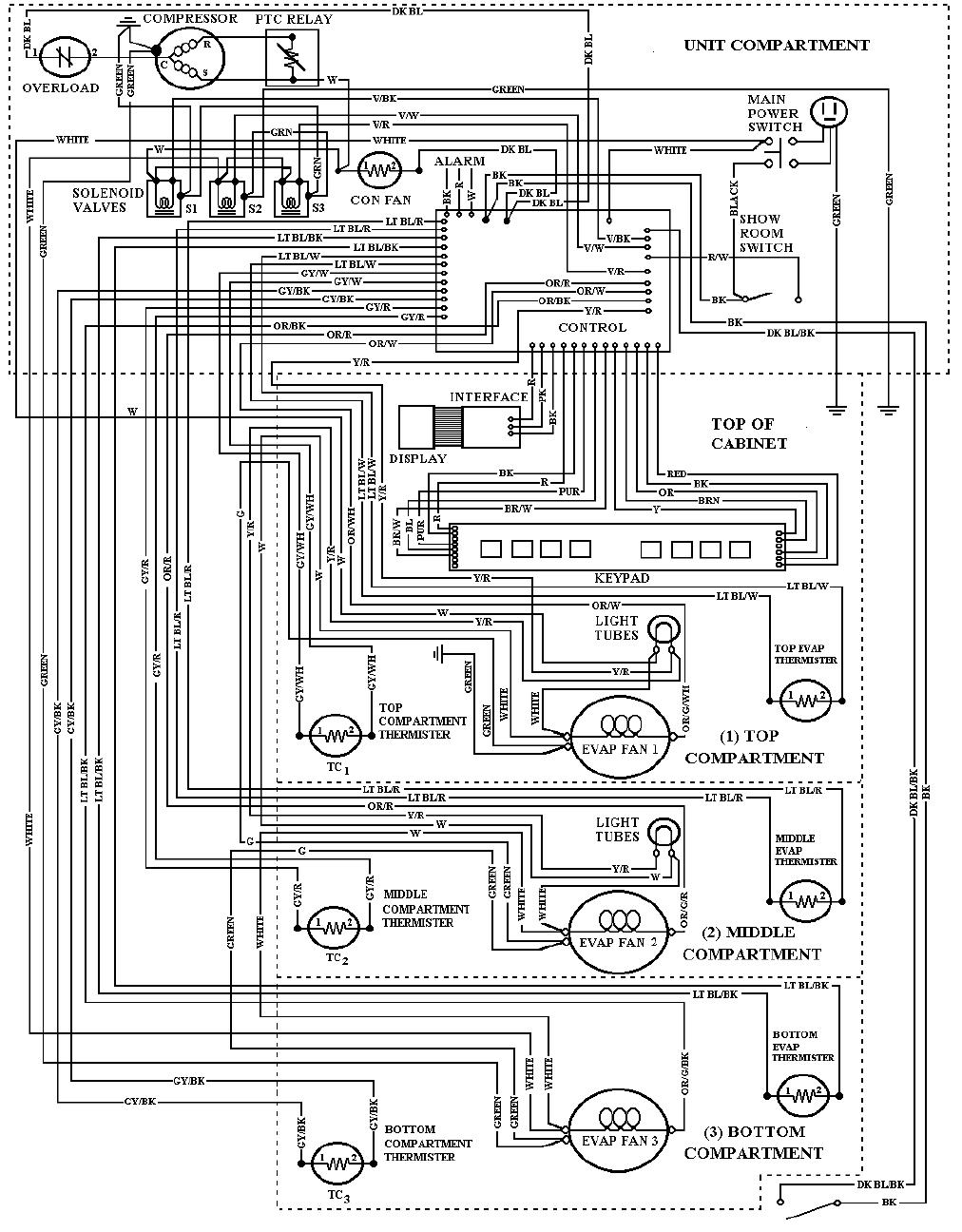 [DIAGRAM_38IS]  Viking Vcwb300 Users Manual SERVICE NOTEBOOK | Viking Solenoid Wiring Diagram |  | UserManual.wiki