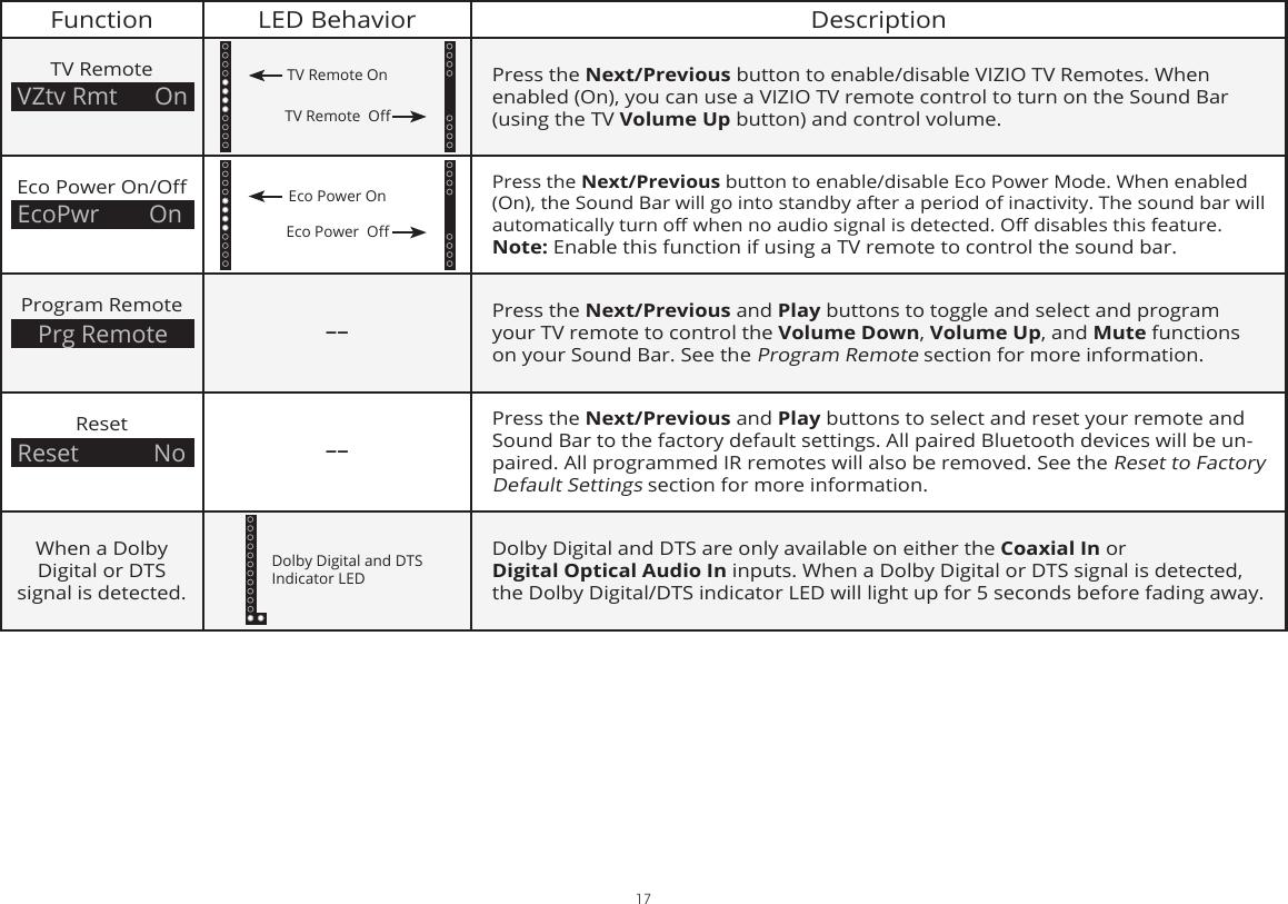 Vizio SB3851 CO User Manual To The 0bcd38ce 33fe 4997 91a9