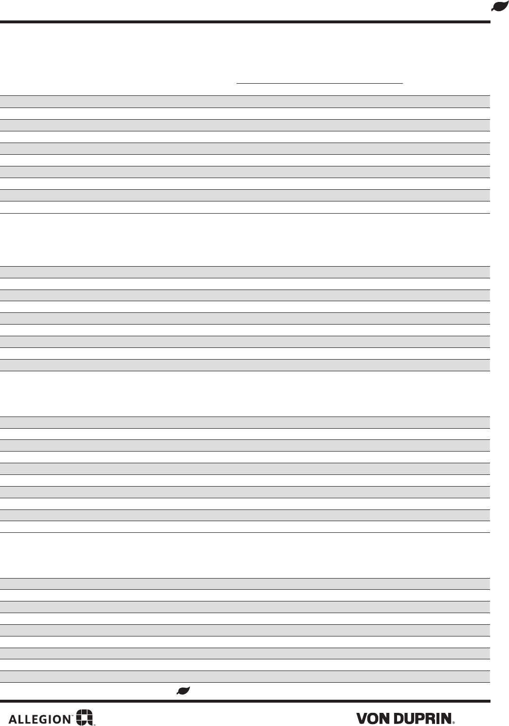 Von Duprin Chexit Wiring Diagram Free Download Ps873 Price Book 2017 Remote At