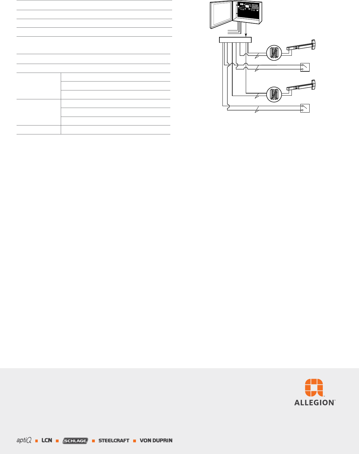 Von Duprin El For Exit Devices Data Sheet 110105 Ps914 Wiring Diagram Allegion Nyse Alle Creates Peace Of Mind By Pioneering Safety And Security As A