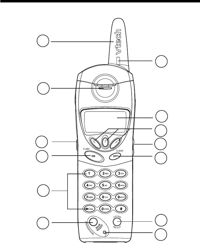 Vtech I 5881 Users Manual I5881manualok P65