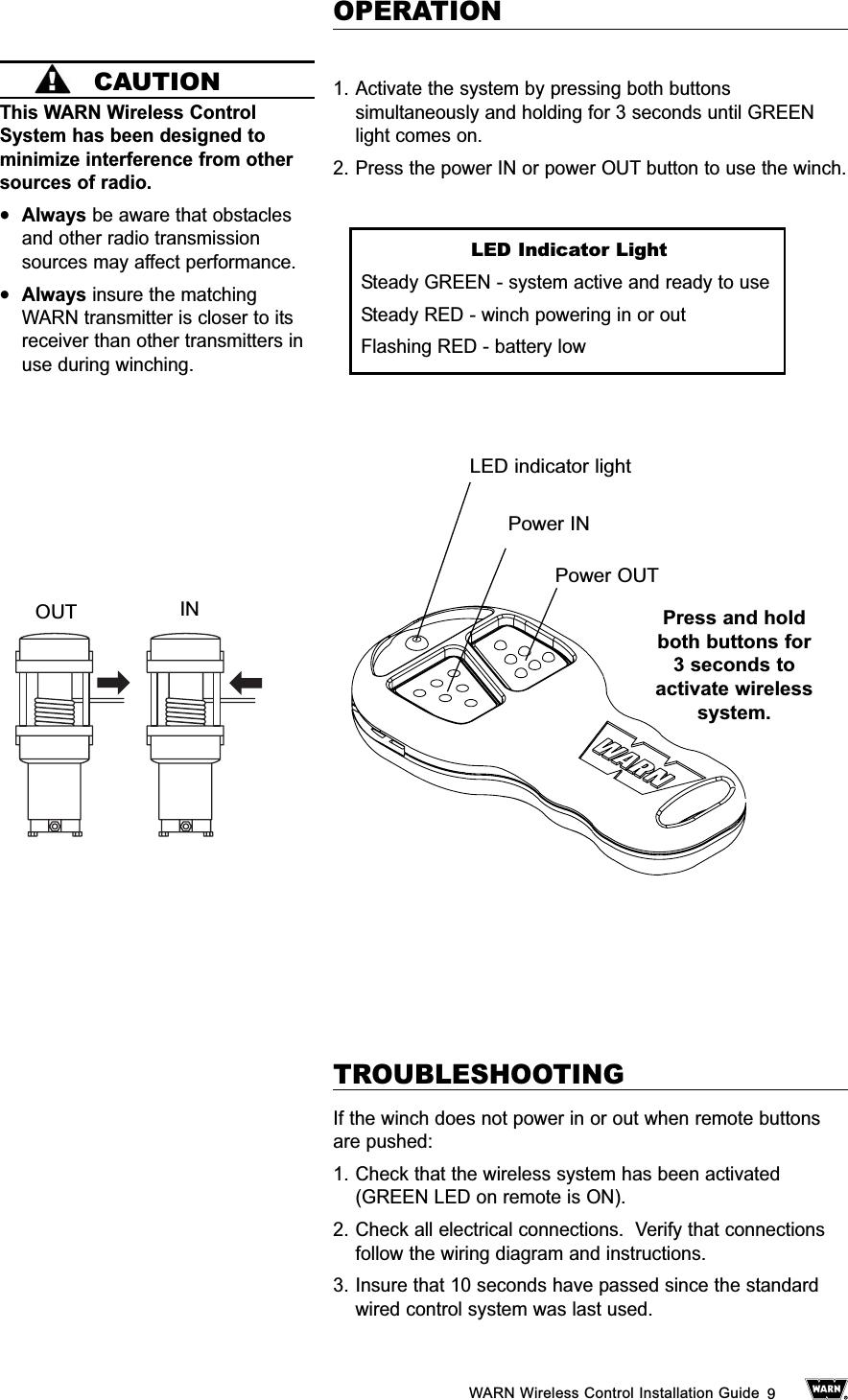 Warn Wireles Control Diagram