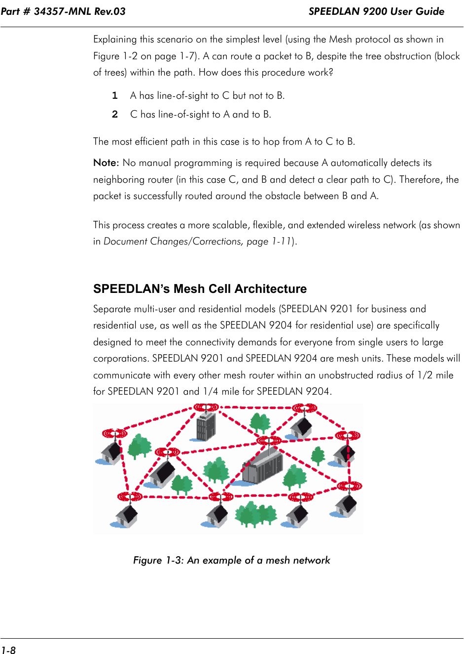 Part # 34357-MNL Rev.03                                                            SPEEDLAN 9200 User Guide 1-8Explaining this scenario on the simplest level (using the Mesh protocol as shown in Figure 1-2 on page 1-7). A can route a packet to B, despite the tree obstruction (block of trees) within the path. How does this procedure work? 1A has line-of-sight to C but not to B.2C has line-of-sight to A and to B.The most efficient path in this case is to hop from A to C to B. Note: No manual programming is required because A automatically detects its neighboring router (in this case C, and B and detect a clear path to C). Therefore, the packet is successfully routed around the obstacle between B and A. This process creates a more scalable, flexible, and extended wireless network (as shown in Document Changes/Corrections, page 1-11). SPEEDLAN's Mesh Cell ArchitectureSeparate multi-user and residential models (SPEEDLAN 9201 for business and residential use, as well as the SPEEDLAN 9204 for residential use) are specifically designed to meet the connectivity demands for everyone from single users to large corporations. SPEEDLAN 9201 and SPEEDLAN 9204 are mesh units. These models will communicate with every other mesh router within an unobstructed radius of 1/2 mile for SPEEDLAN 9201 and 1/4 mile for SPEEDLAN 9204.     Figure 1-3: An example of a mesh network