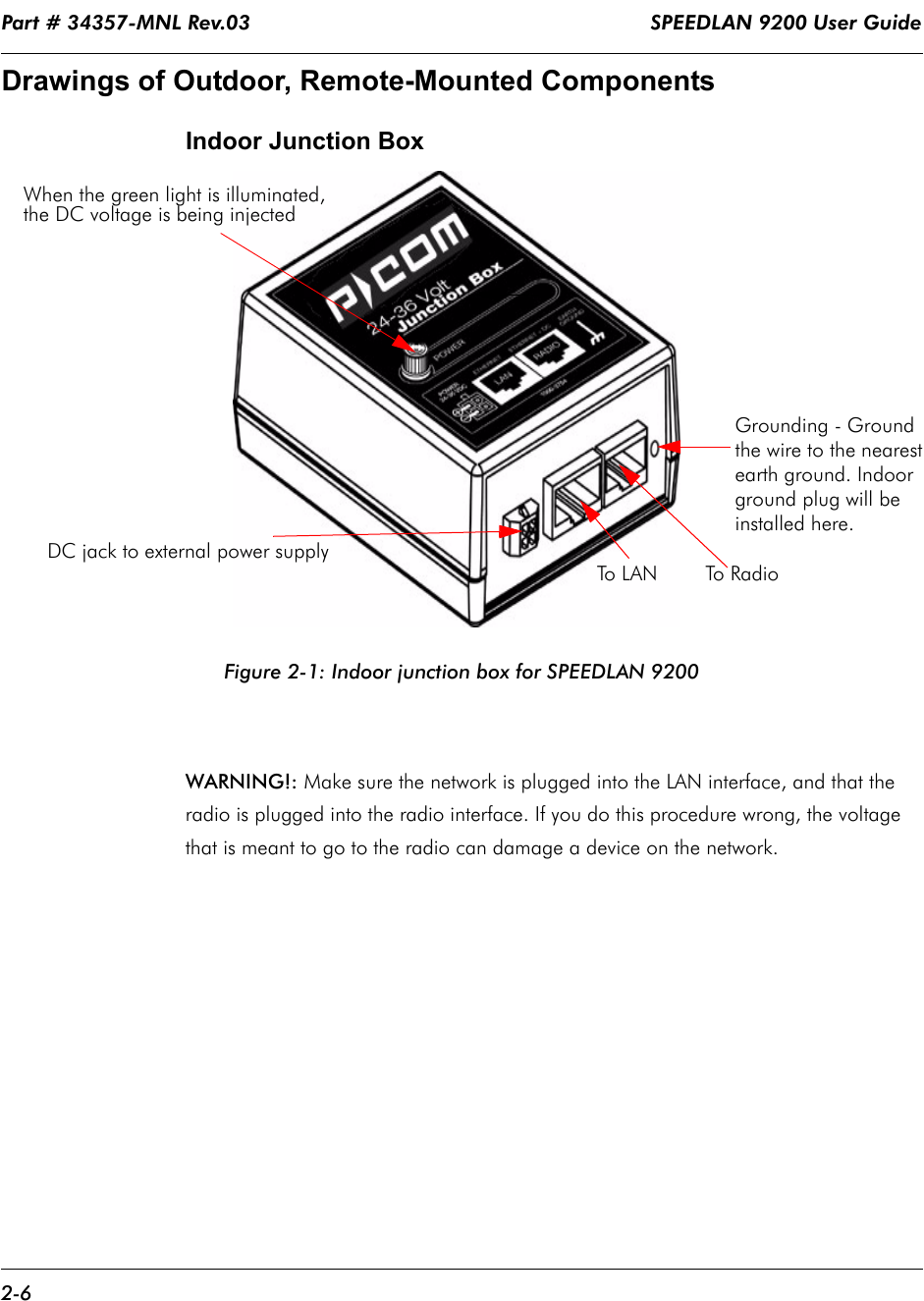 Part # 34357-MNL Rev.03                                                                  SPEEDLAN 9200 User Guide 2-6Drawings of Outdoor, Remote-Mounted ComponentsIndoor Junction Box Figure 2-1: Indoor junction box for SPEEDLAN 9200  WARNING!: Make sure the network is plugged into the LAN interface, and that the radio is plugged into the radio interface. If you do this procedure wrong, the voltage that is meant to go to the radio can damage a device on the network. When the green light is illuminated, the DC voltage is being injectedDC jack to external power supplyTo LAN To RadioGrounding - Groundthe wire to the nearestearth ground. Indoorground plug will be installed here.
