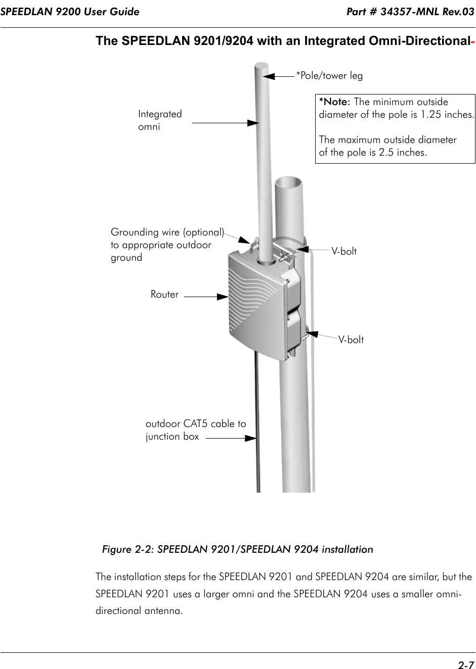 SPEEDLAN 9200 User Guide                                                                   Part # 34357-MNL Rev.03      2-7                                                                                                                                                              The SPEEDLAN 9201/9204 with an Integrated Omni-Directional Figure 2-2: SPEEDLAN 9201/SPEEDLAN 9204 installationThe installation steps for the SPEEDLAN 9201 and SPEEDLAN 9204 are similar, but the SPEEDLAN 9201 uses a larger omni and the SPEEDLAN 9204 uses a smaller omni- directional antenna.Integrated outdoor CAT5 cable to*Pole/tower legGrounding wire (optional)junction boxV-bolt       Router               omniV-bolt  *Note: The minimum outsidediameter of the pole is 1.25 inches.The maximum outside diameterof the pole is 2.5 inches.to appropriate outdoorground