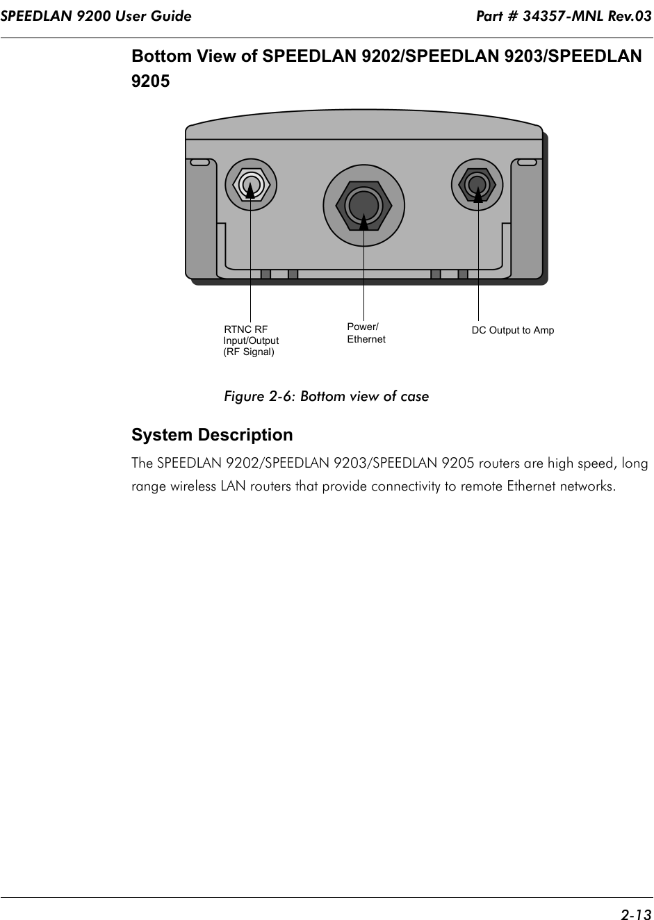 SPEEDLAN 9200 User Guide                                                                   Part # 34357-MNL Rev.03      2-13                                                                                                                                                              Bottom View of SPEEDLAN 9202/SPEEDLAN 9203/SPEEDLAN 9205Figure 2-6: Bottom view of caseSystem Description    The SPEEDLAN 9202/SPEEDLAN 9203/SPEEDLAN 9205 routers are high speed, long range wireless LAN routers that provide connectivity to remote Ethernet networks. Input/OutputDC Output to Amp Power/RTNC RF Ethernet (RF Signal)