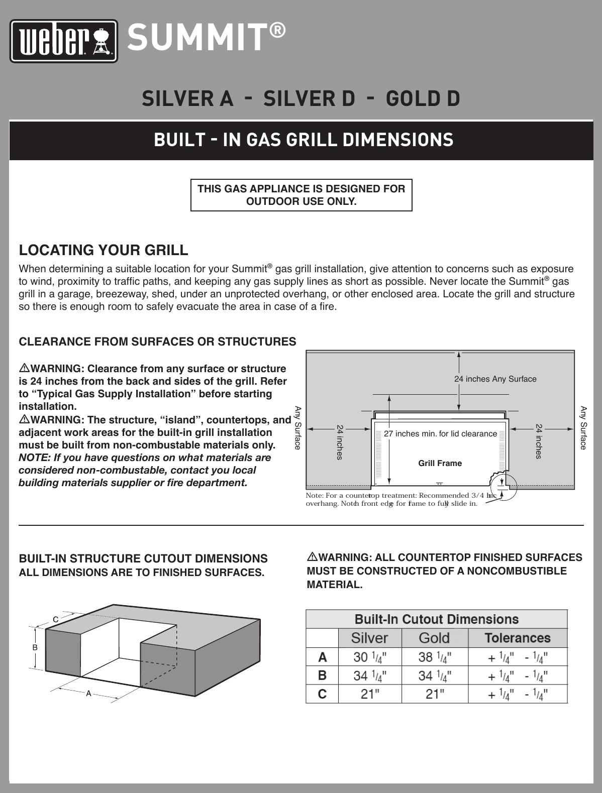 Weber Summit Gold D Users Manual Silver A Built In Dimensions 02 2004 Pdf File