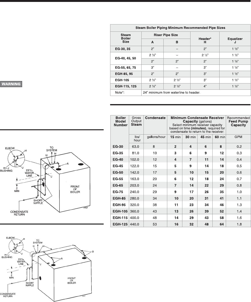 Weil Mclain Eg Users Manual 550 110 639 0703 on oil boiler diagram, weil mclain controls, boiler installation diagram, weil-mclain spark diagram, weil mclain transformer, weil-mclain boiler diagram,