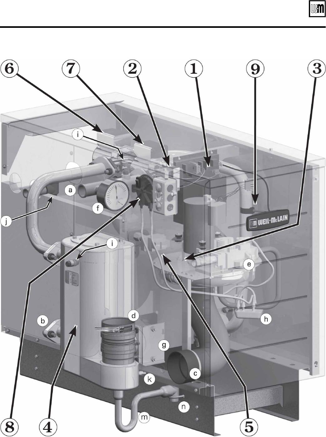 Old Fashioned Weil Mclain Tech Support Elaboration - Wiring Diagram ...