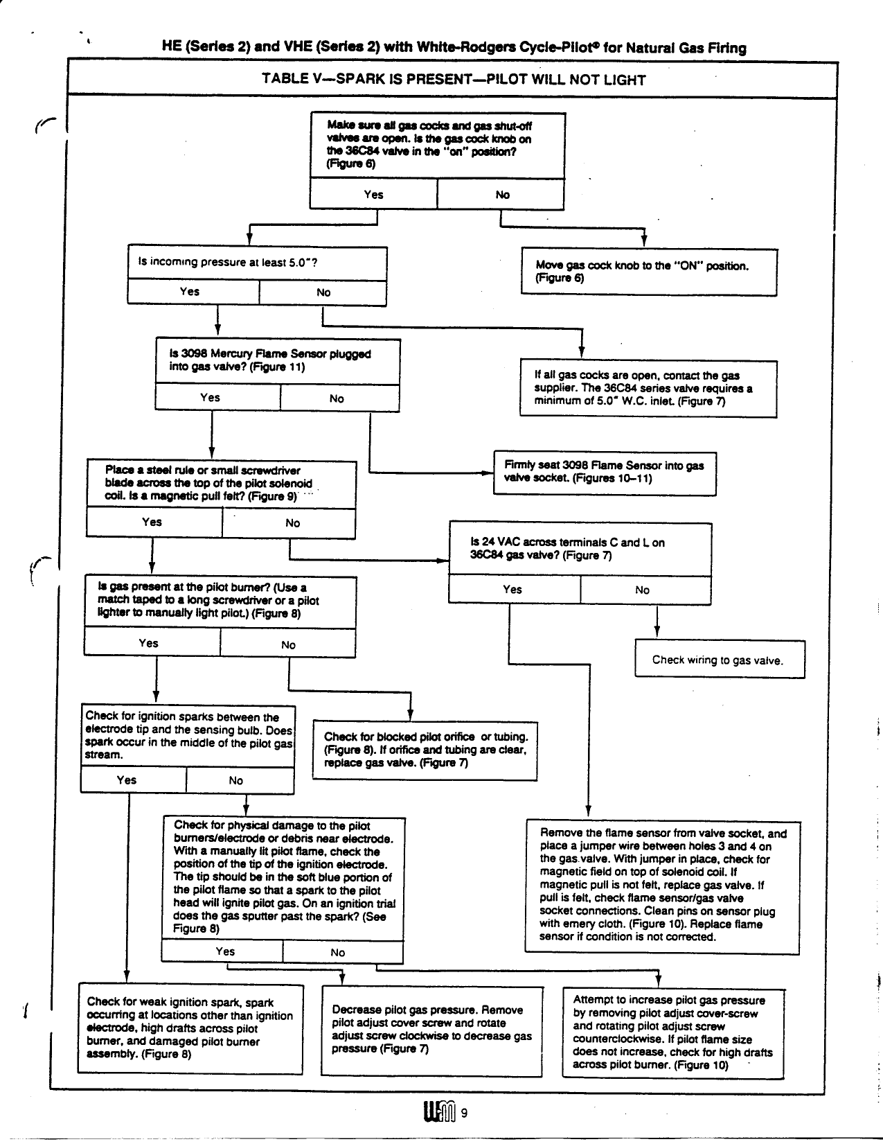 Weil Mclain Vhe Series 2 Users Manual Wiring Diagram Page 9 Of 11