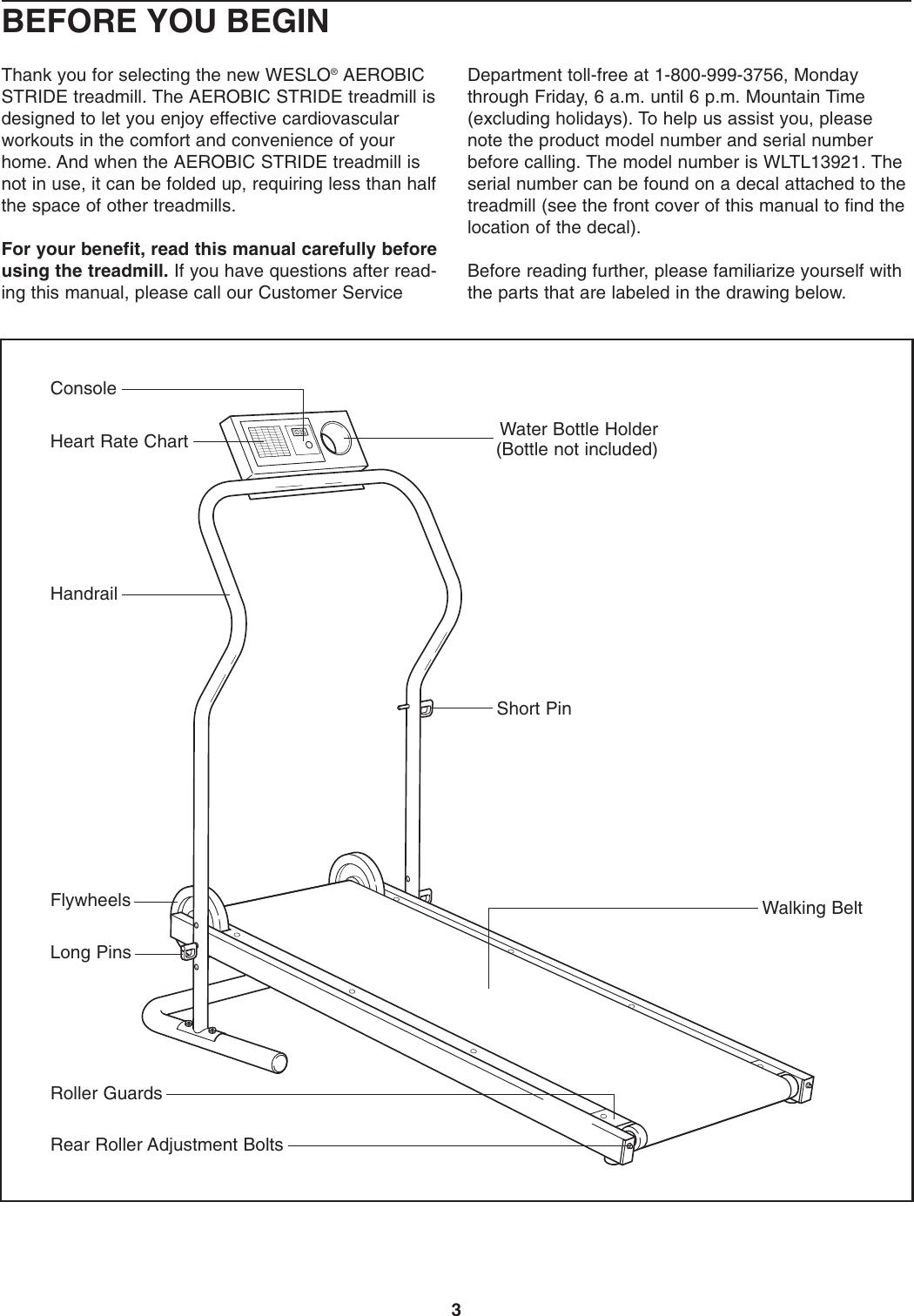 Weslo Aerobicstride Wltl 13921 Users Manual *WLTL13921 193469