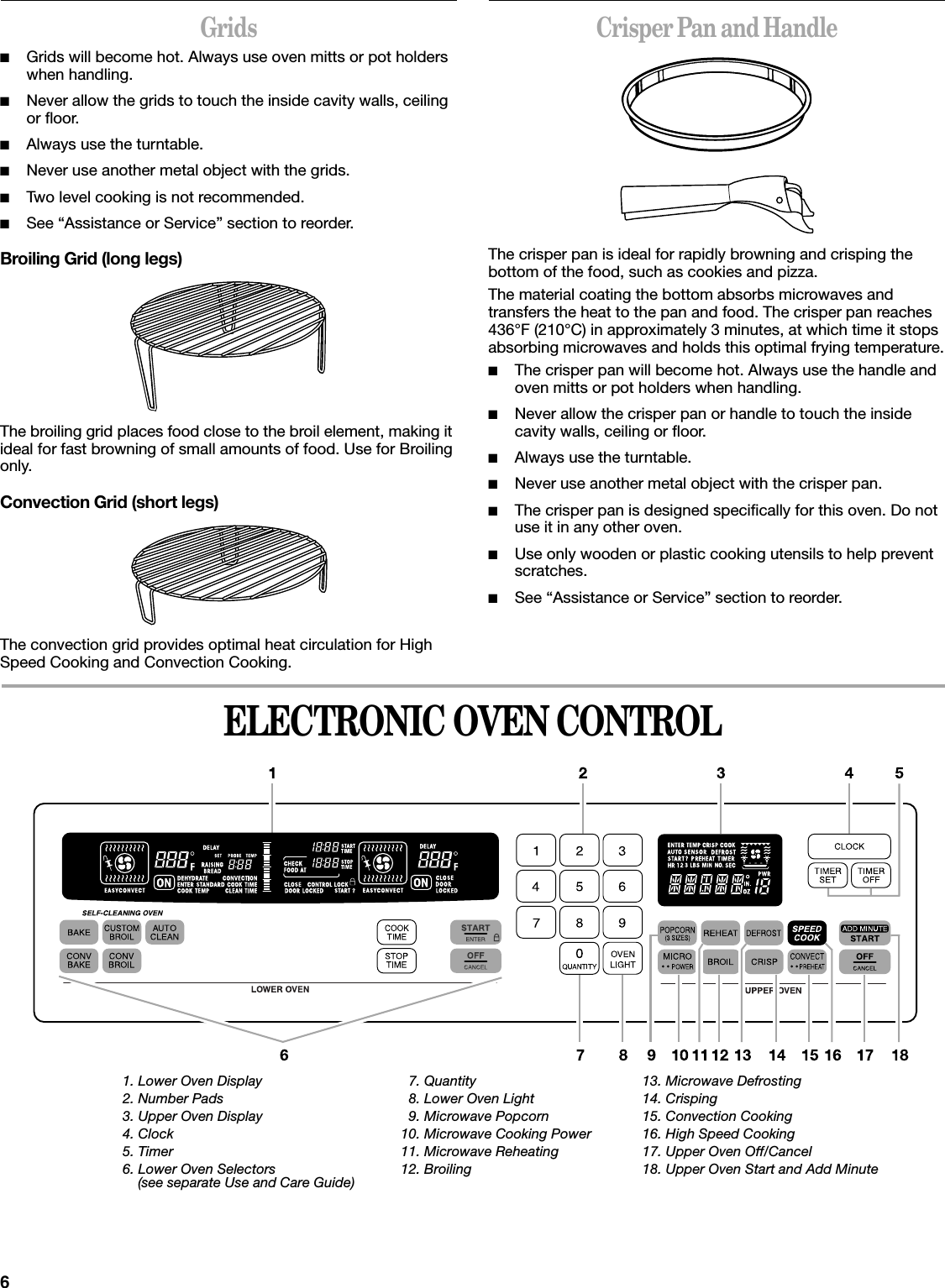 """6Grids■Grids will become hot. Always use oven mitts or pot holders when handling.■Never allow the grids to touch the inside cavity walls, ceiling or floor. ■Always use the turntable. ■Never use another metal object with the grids.■Two level cooking is not recommended.■See """"Assistance or Service"""" section to reorder.Broiling Grid (long legs)The broiling grid places food close to the broil element, making it ideal for fast browning of small amounts of food. Use for Broiling only.Convection Grid (short legs)The convection grid provides optimal heat circulation for High Speed Cooking and Convection Cooking.Crisper Pan and HandleThe crisper pan is ideal for rapidly browning and crisping the bottom of the food, such as cookies and pizza.The material coating the bottom absorbs microwaves and transfers the heat to the pan and food. The crisper pan reaches 436°F (210°C) in approximately 3 minutes, at which time it stops absorbing microwaves and holds this optimal frying temperature.■The crisper pan will become hot. Always use the handle and oven mitts or pot holders when handling.■Never allow the crisper pan or handle to touch the inside cavity walls, ceiling or floor. ■Always use the turntable.■Never use another metal object with the crisper pan.■The crisper pan is designed specifically for this oven. Do not use it in any other oven.■Use only wooden or plastic cooking utensils to help prevent scratches.■See """"Assistance or Service"""" section to reorder.ELECTRONIC OVEN CONTROL1. Lower Oven Display2. Number Pads3. Upper Oven Display4. Clock5. Timer6. Lower Oven Selectors(see separate Use and Care Guide)  7. Quantity  8. Lower Oven Light  9. Microwave Popcorn10. Microwave Cooking Power11. Microwave Reheating12. Broiling13. Microwave Defrosting14. Crisping15. Convection Cooking16. High Speed Cooking17. Upper Oven Off/Cancel18. Upper Oven Start and Add Minute"""