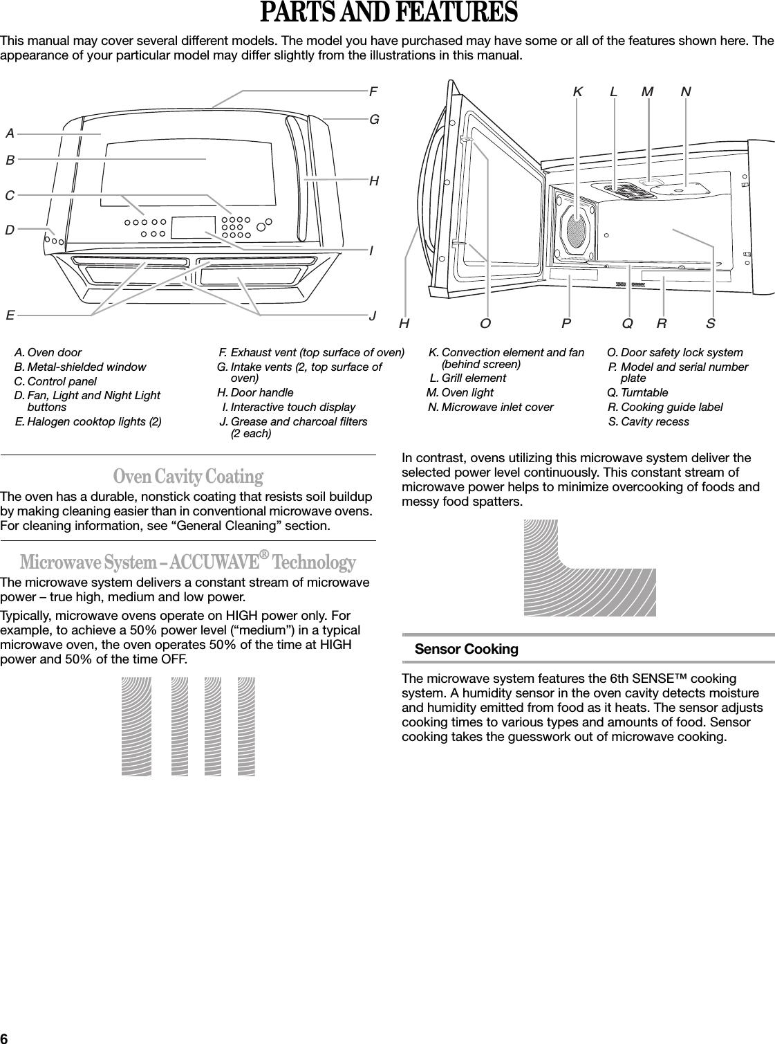 Hypothalamus U0026 Food Intake Manual Guide