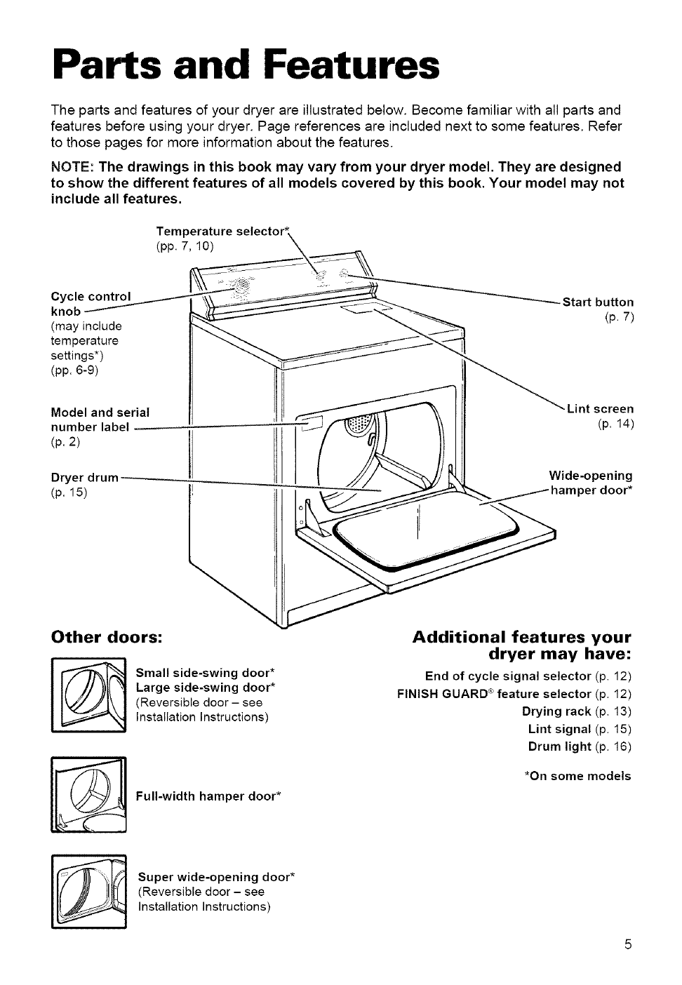Ge Gldp280ed0ws Dryer Parts Manual Guide