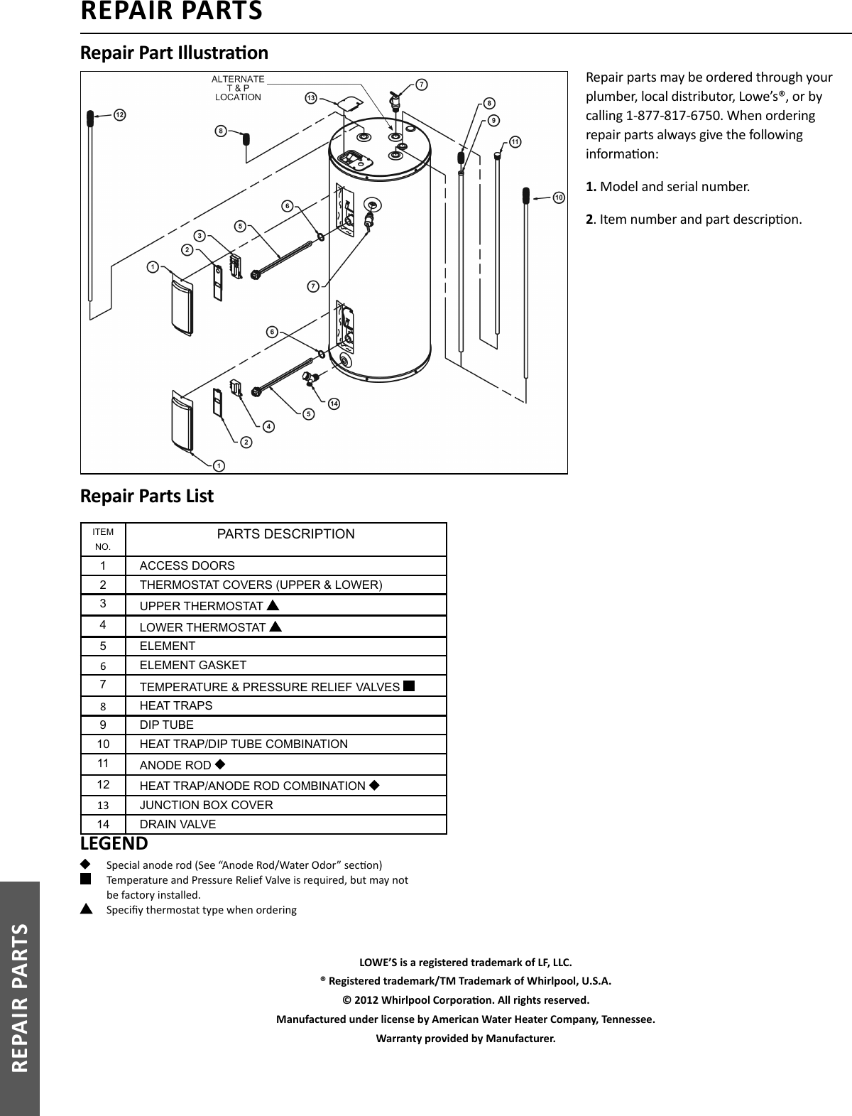 Wiring Diagram Of Water Heater Thermostat