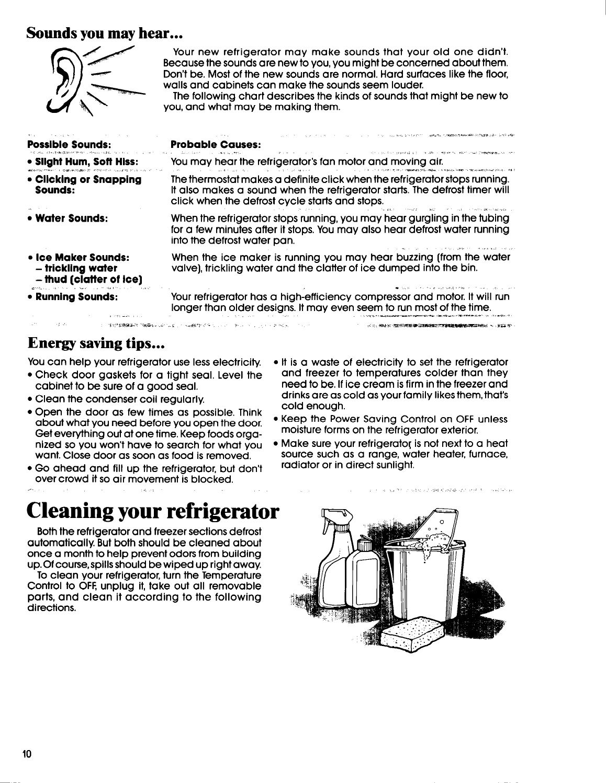 Whirlpool Ed22Pr Users Manual