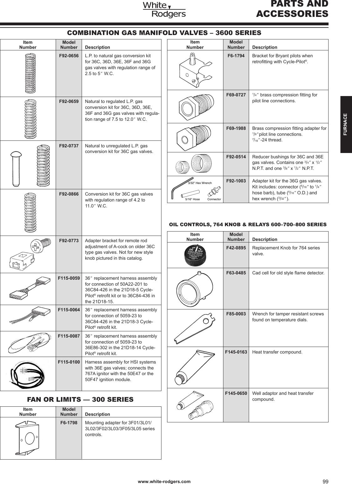 White Rodgers Gas Valve Wiring Diagram 36e. . Wiring Diagram on