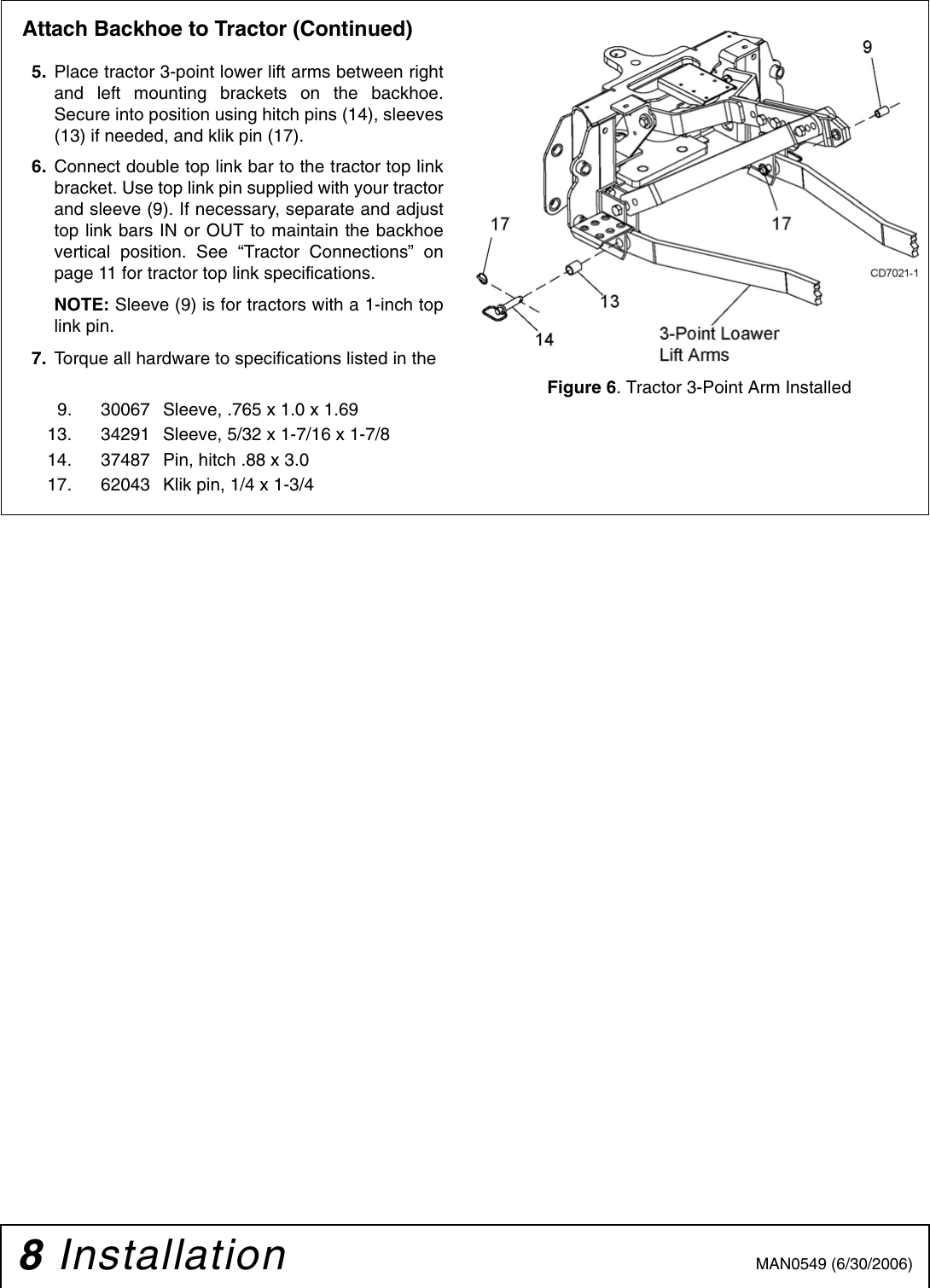 Woods Equipment 1012606 Users Manual 3 Point Mounting Kit BH90 X