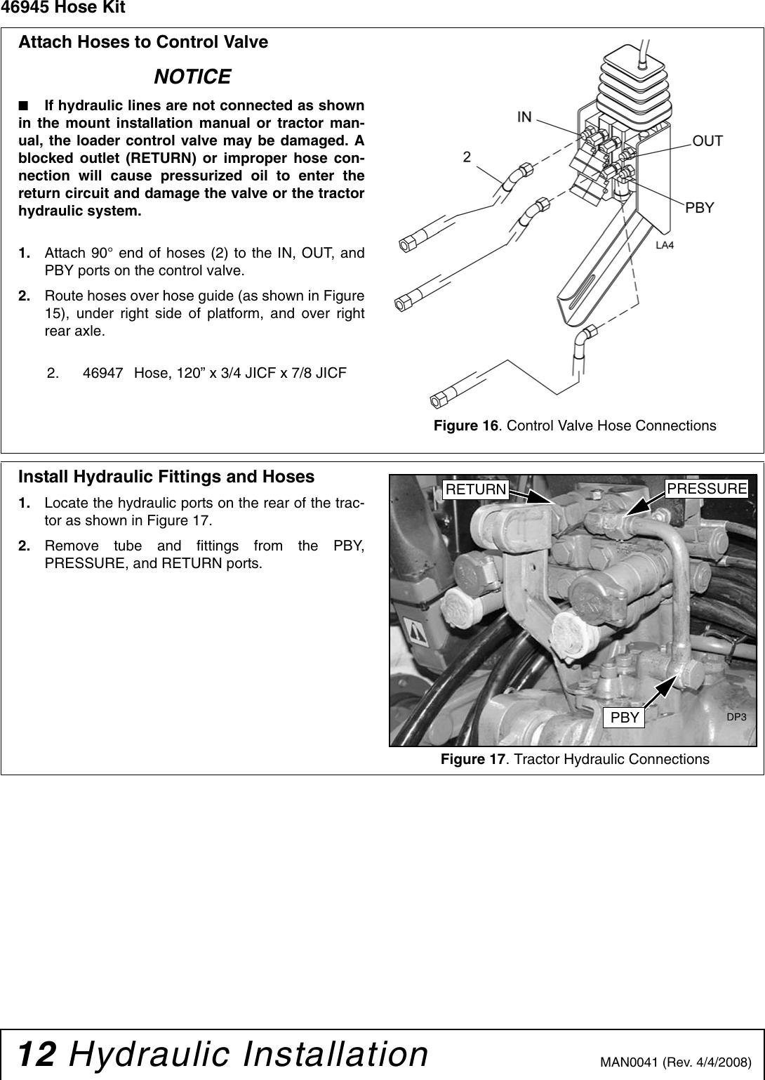 Woods Equipment Lu126 Users Manual 111874 Loader Mounting