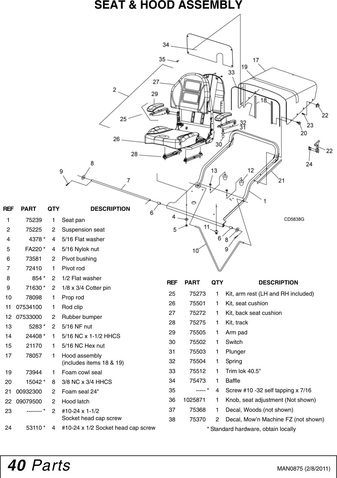 Woods Equipment Mown Machine Fz23B Users Manual MAN0875