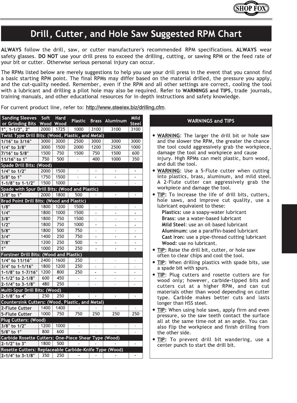 Woodstock M1039 Users Manual 7 08