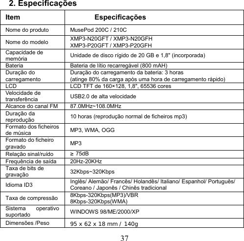 X Micro Xmp3 N20Gft 200C Users Manual Acer USB 2
