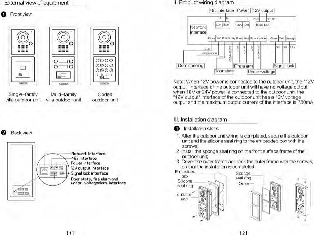 XIAMEN LEELEN TECHNOLOGY EH-OS-M08 Outdoor Unit User Manual