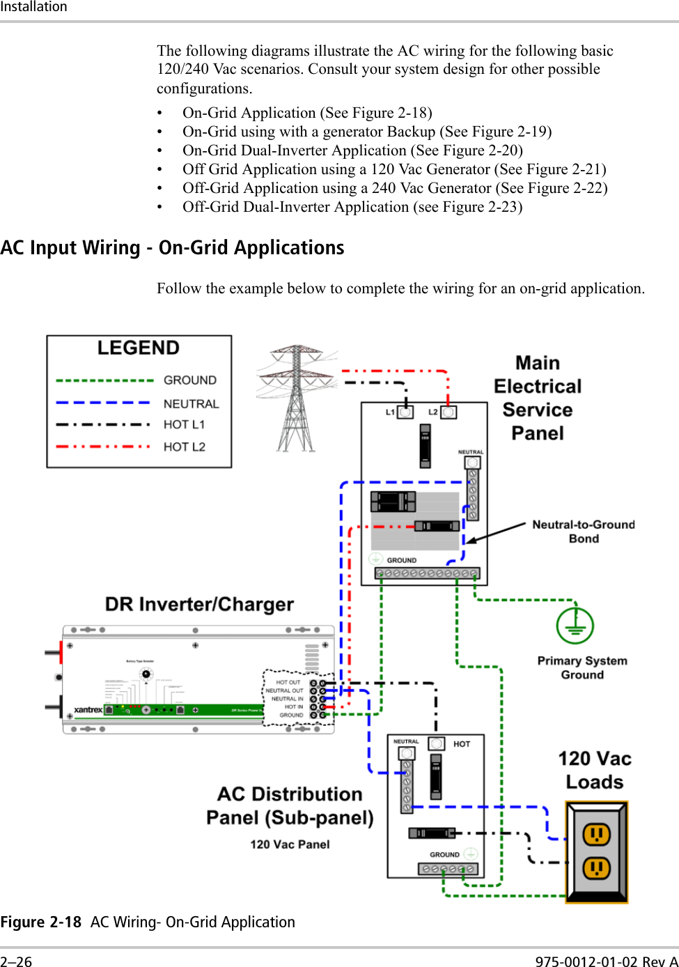 Fig 1a Schematic Diagram Of The Power Inverter Use Awg10 Wire For