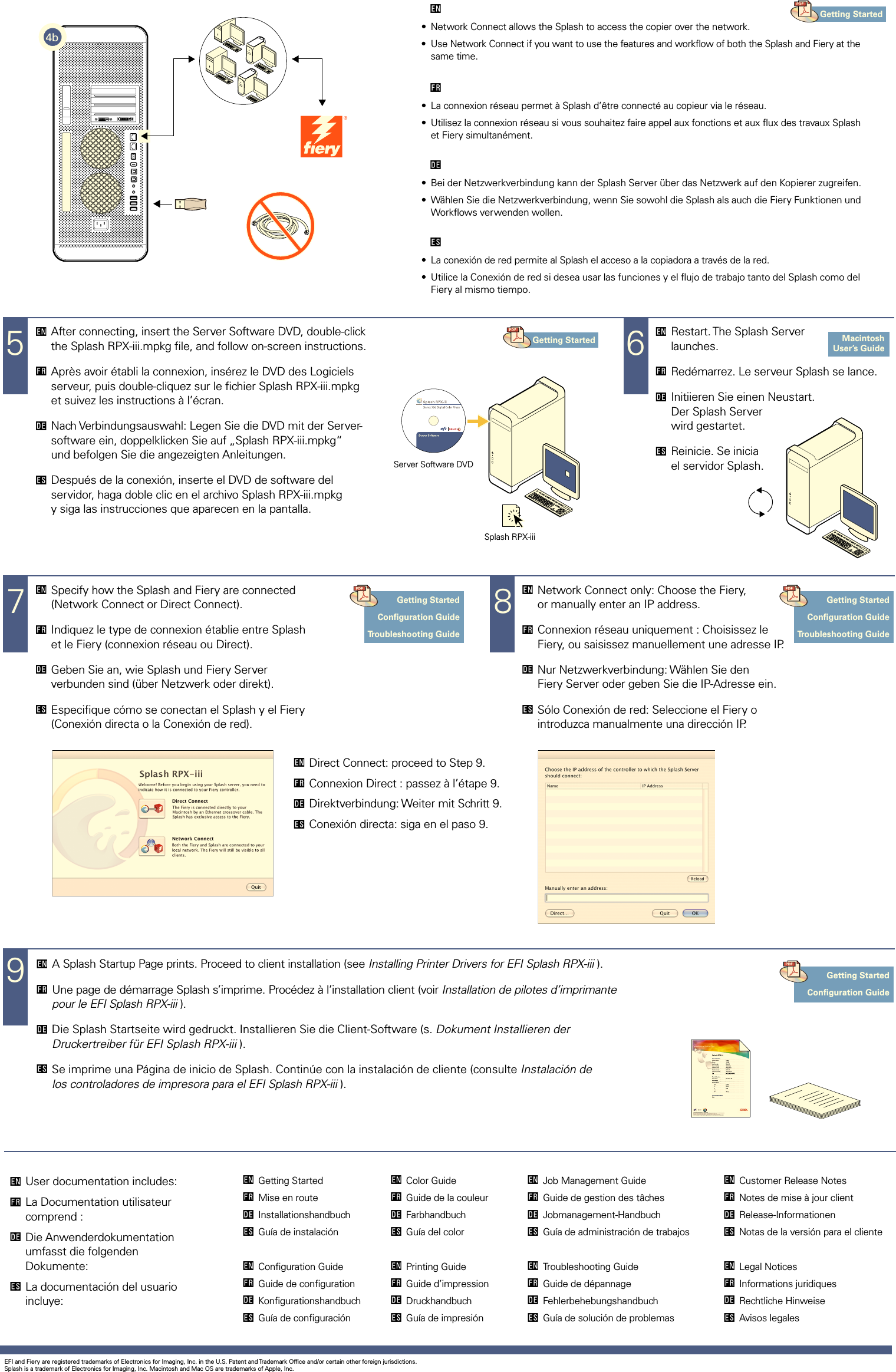 Xerox Server Installation And Setup Roadmap If Not Then