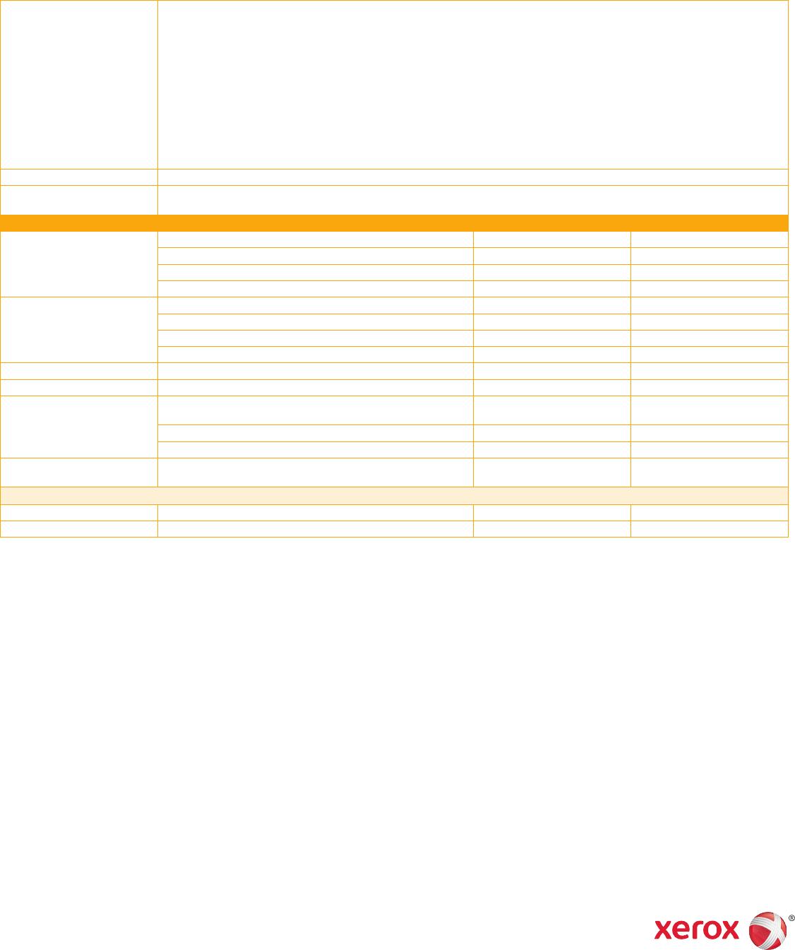 Xerox 7530 drivers windows 7 | XEROX WORKCENTRE 7535 PRINTER