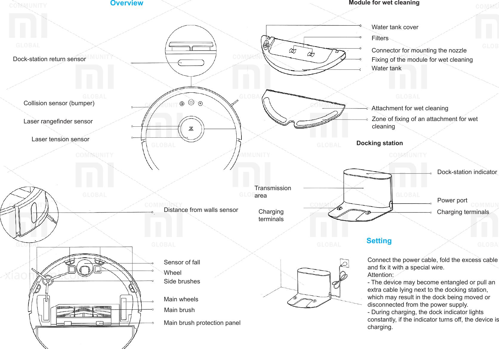 Xiaomi Roborock Robot Vacuum Cleaner EN