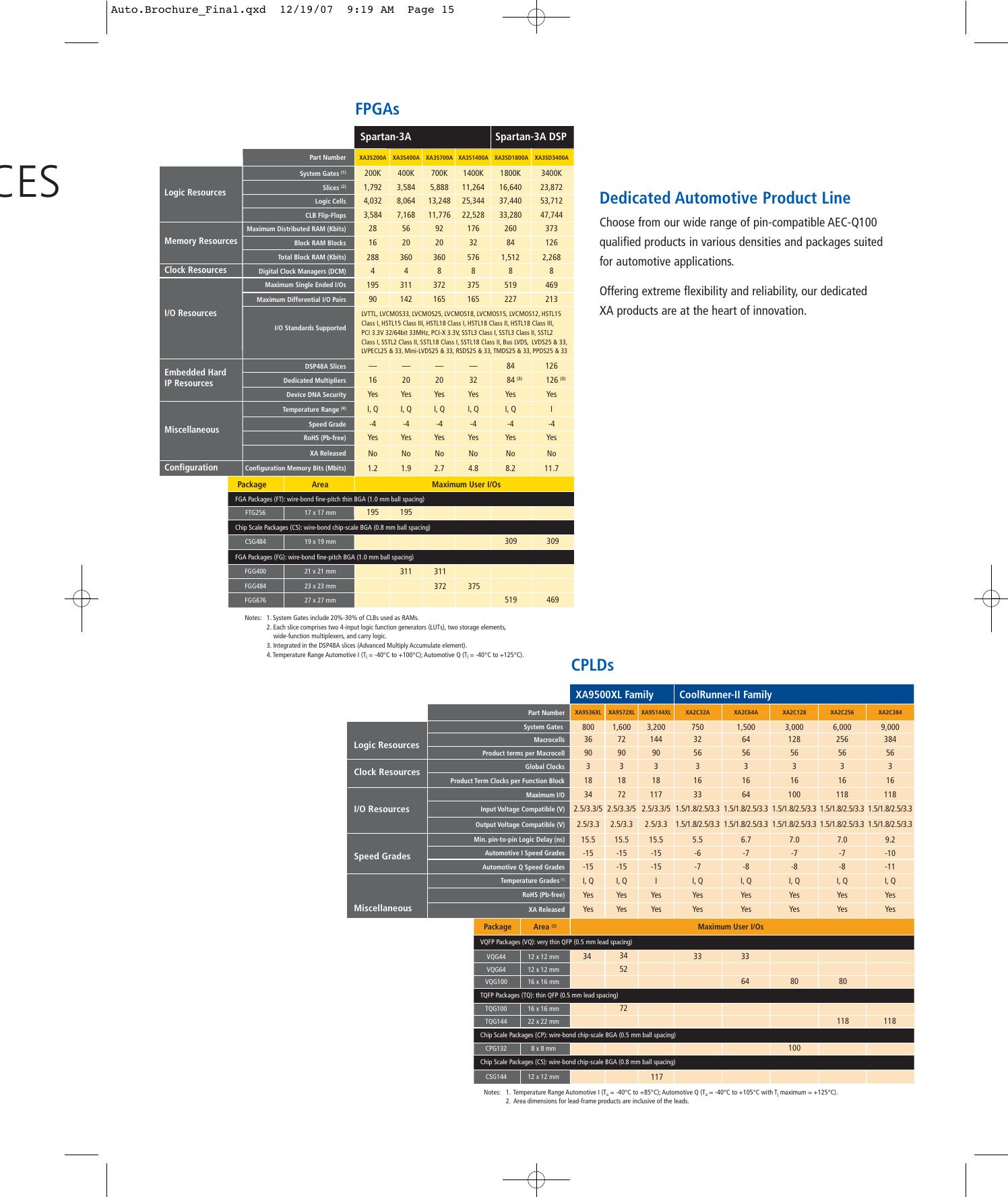 Xilinx Automotive Brochure User Manual To The 666f57c7 b26d