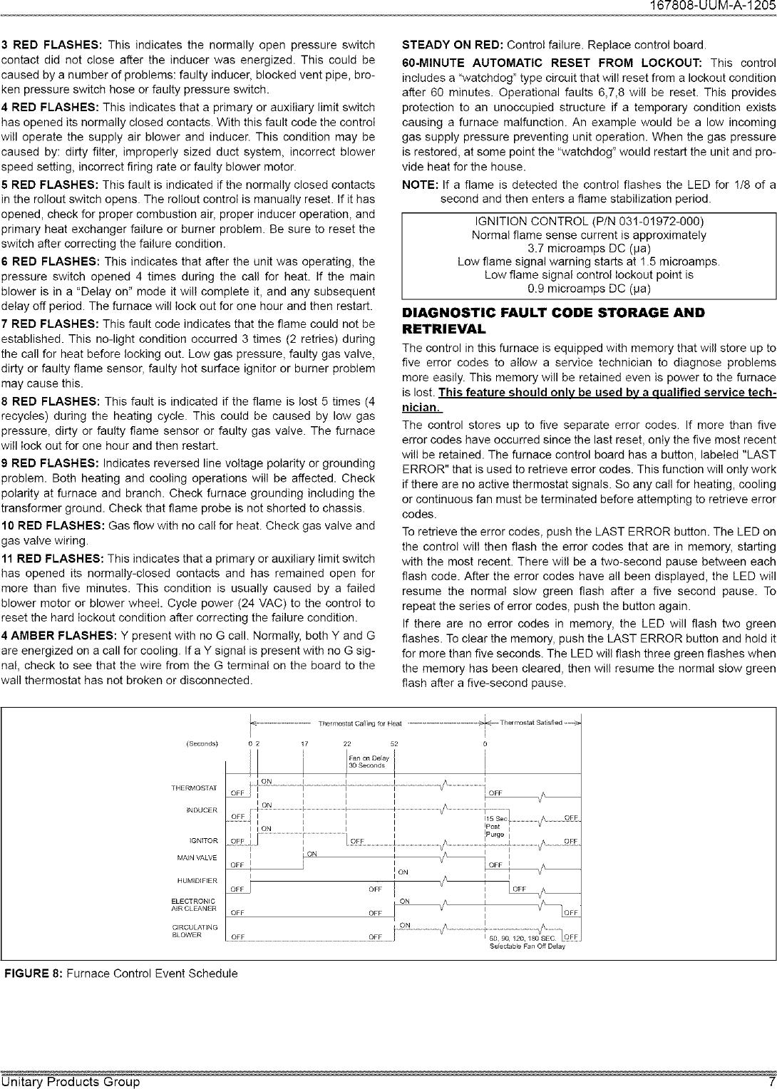 Array - york yk chiller specifications manual style espa  ol  rh   twinappseqk cf