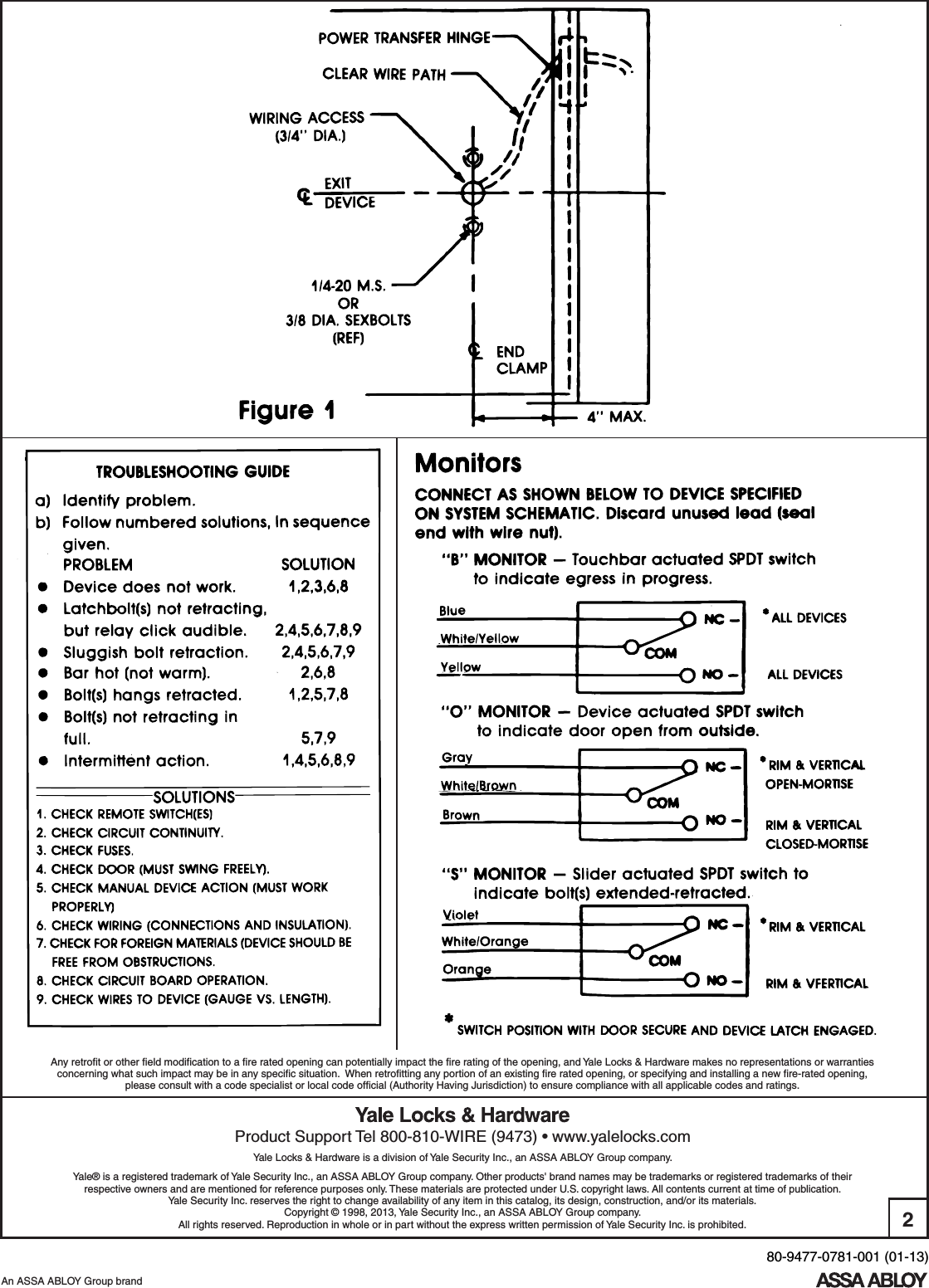 yale 80 9477 0781 001 01 13 exit devices with electric latch rh usermanual wiki Electric Latch Release Von Duprin Electric Latch Retraction