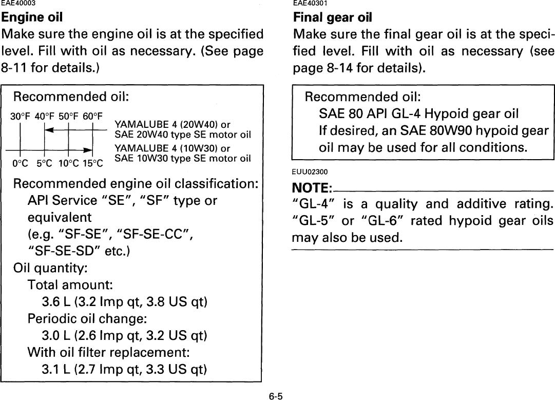 Yamaha 1998 Virago 1100 Owners Manual