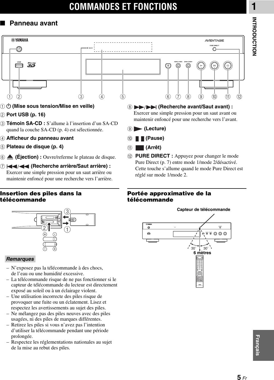 5e7bbb4d89d Yamaha Bd A1010 Users Manual