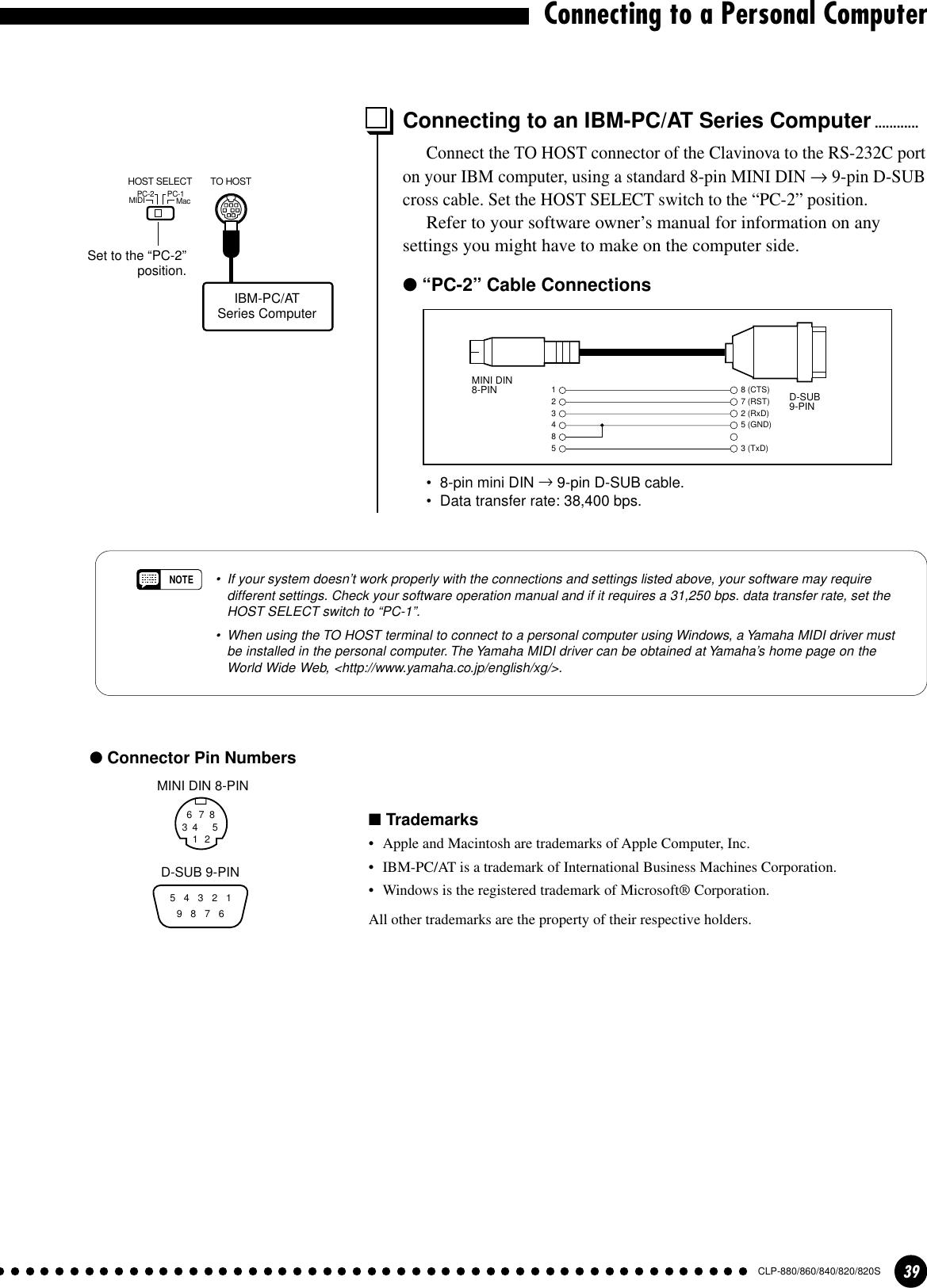 Yamaha Clp 820 Owners Manual