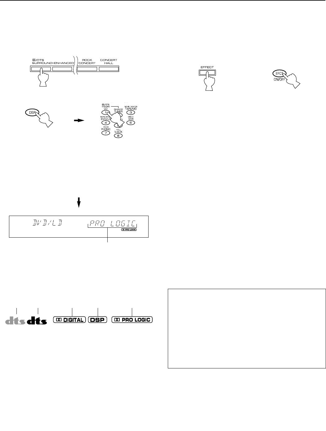 Yamaha Dsp A595a Owners Manual 01dsp 1 Logic Combi 30 Diagram