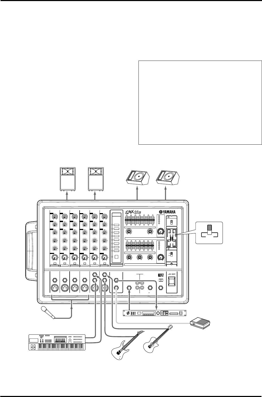 Yamaha Emx66m E Owners Manual Emx66me Yam Wiring Diagram Example Setups 21