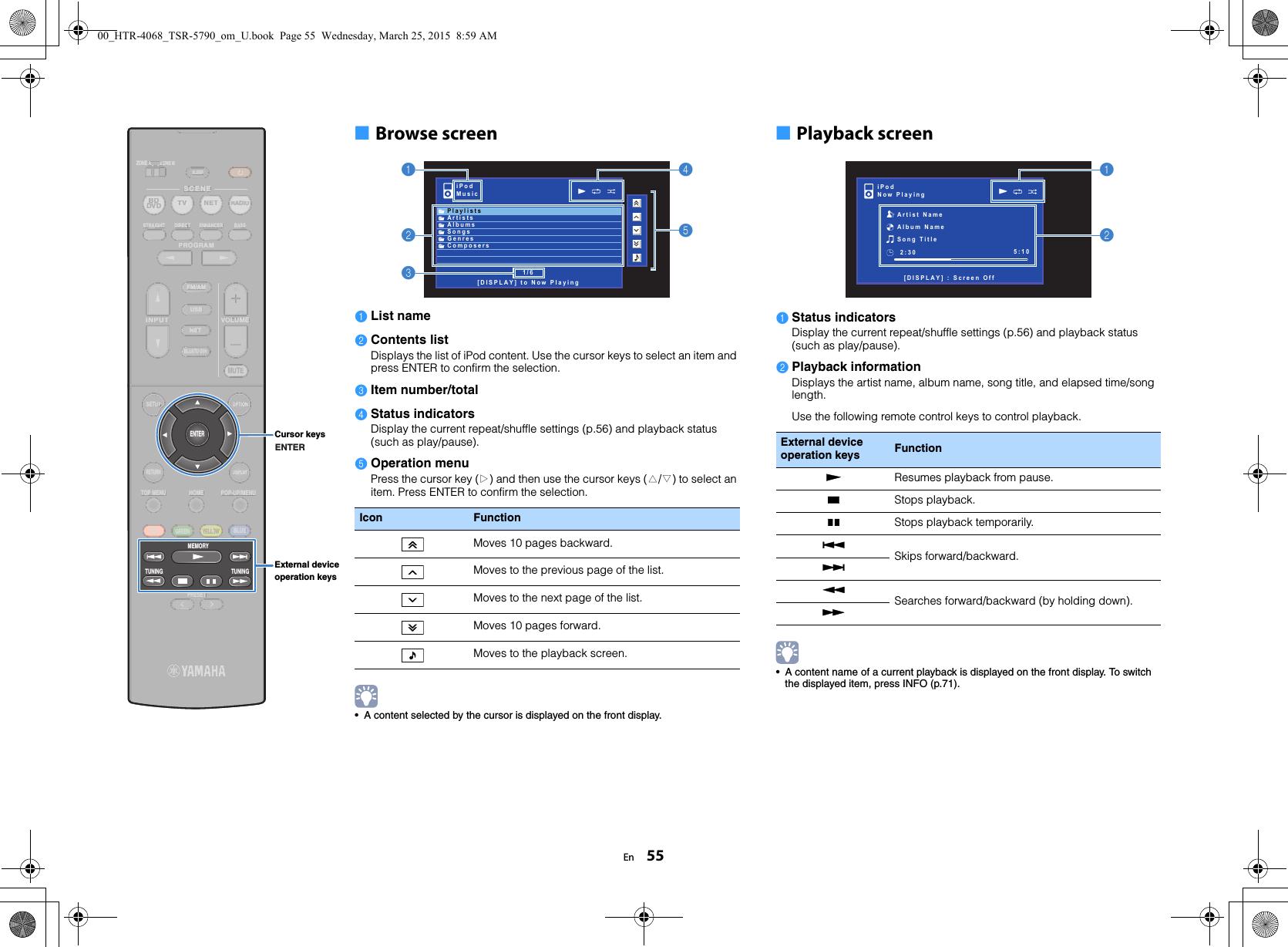 Yamaha TSR 5790/HTR 4068 Owner's Manual HTR 5790 Om UABGLF En