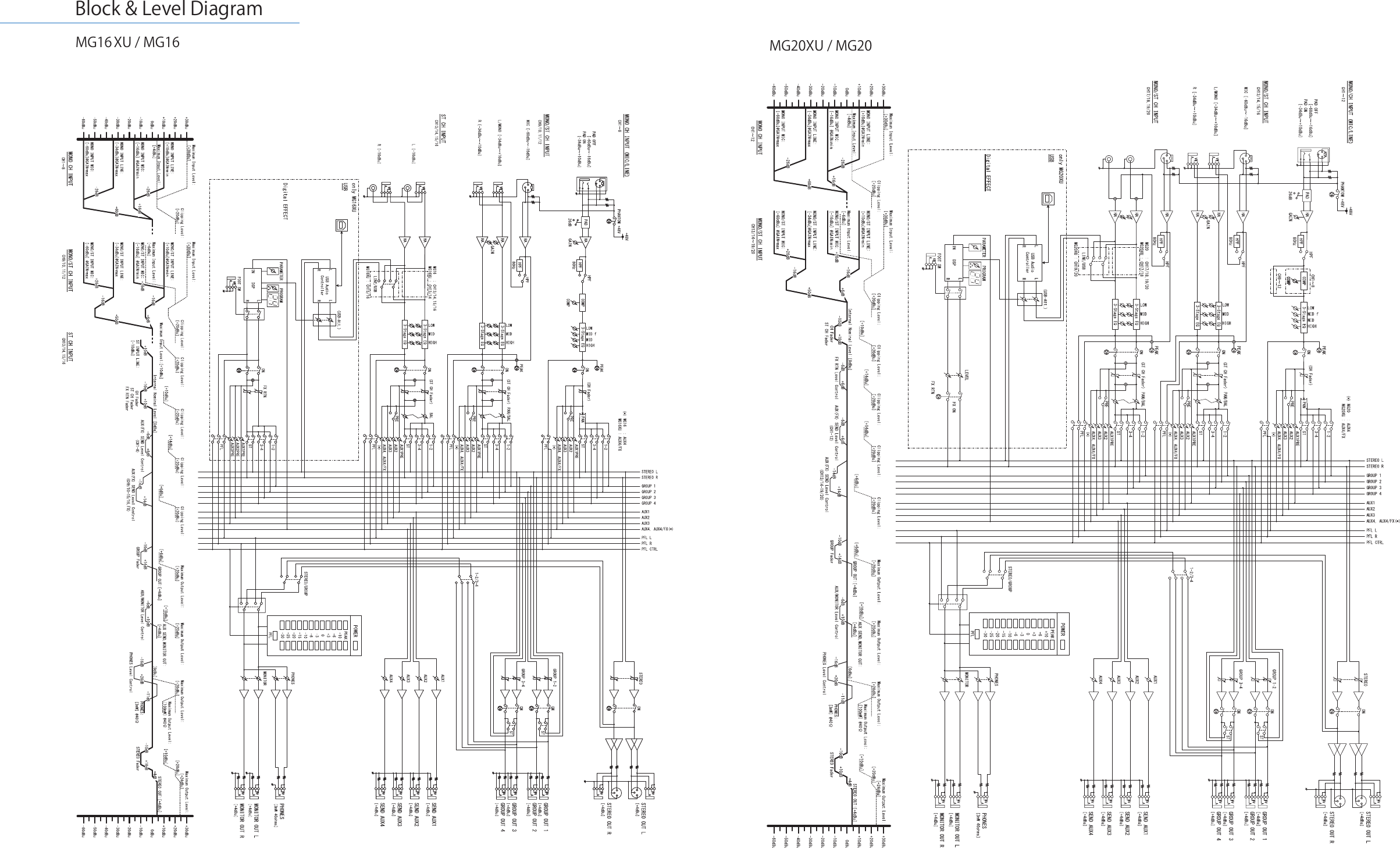 Yamaha Mg Series Block And Level Diagram