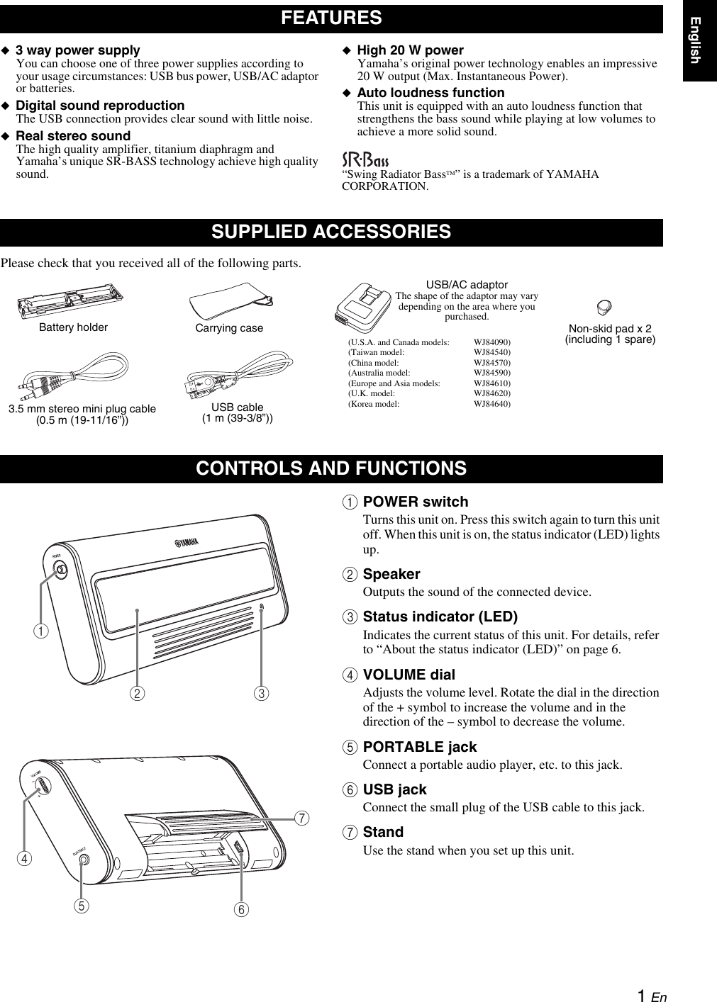 Yamaha Nx U10 Owners Manual 01en 00 Book Uc Usb Jack Wiring Page 5 Of 12