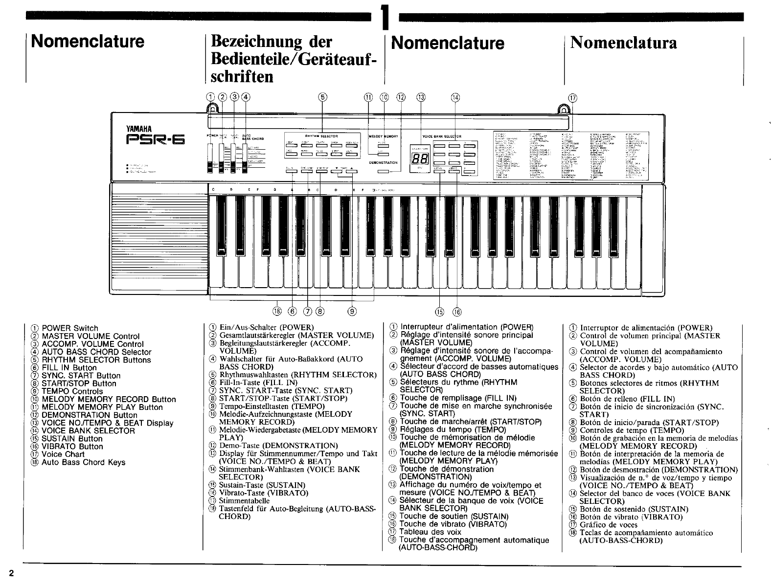 yamaha portatone psr 6 owners manual rh usermanual wiki New Yamaha PSR 48 Keyboard yamaha psr-6 keyboard review