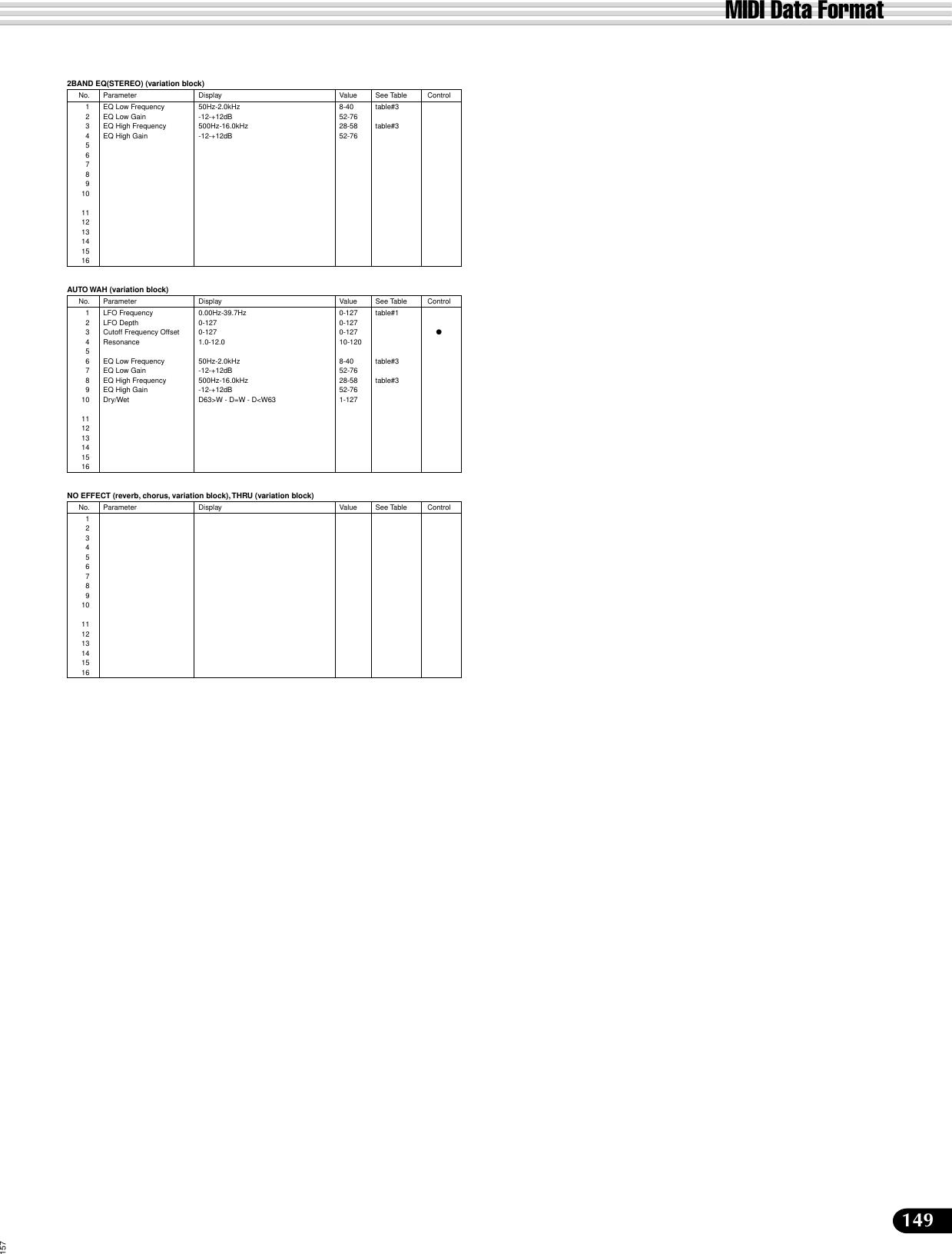 Yamaha Psr 550 Owners Manual