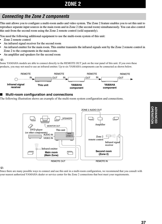 Yamaha RX 497 Manual E U