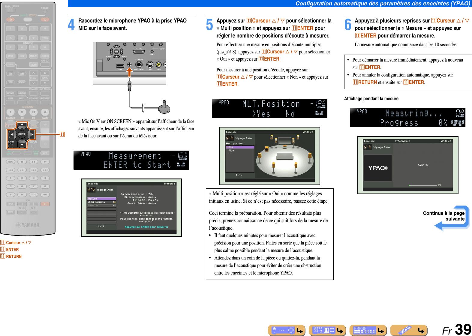 Linéaire Multi-Code émetteur Numérique 3089 neuf