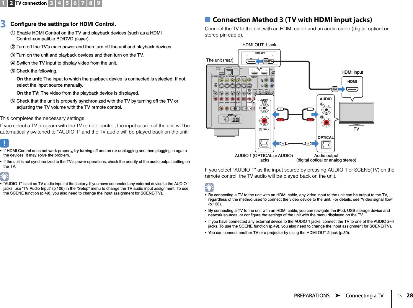 Yamaha RX A1020 Manual