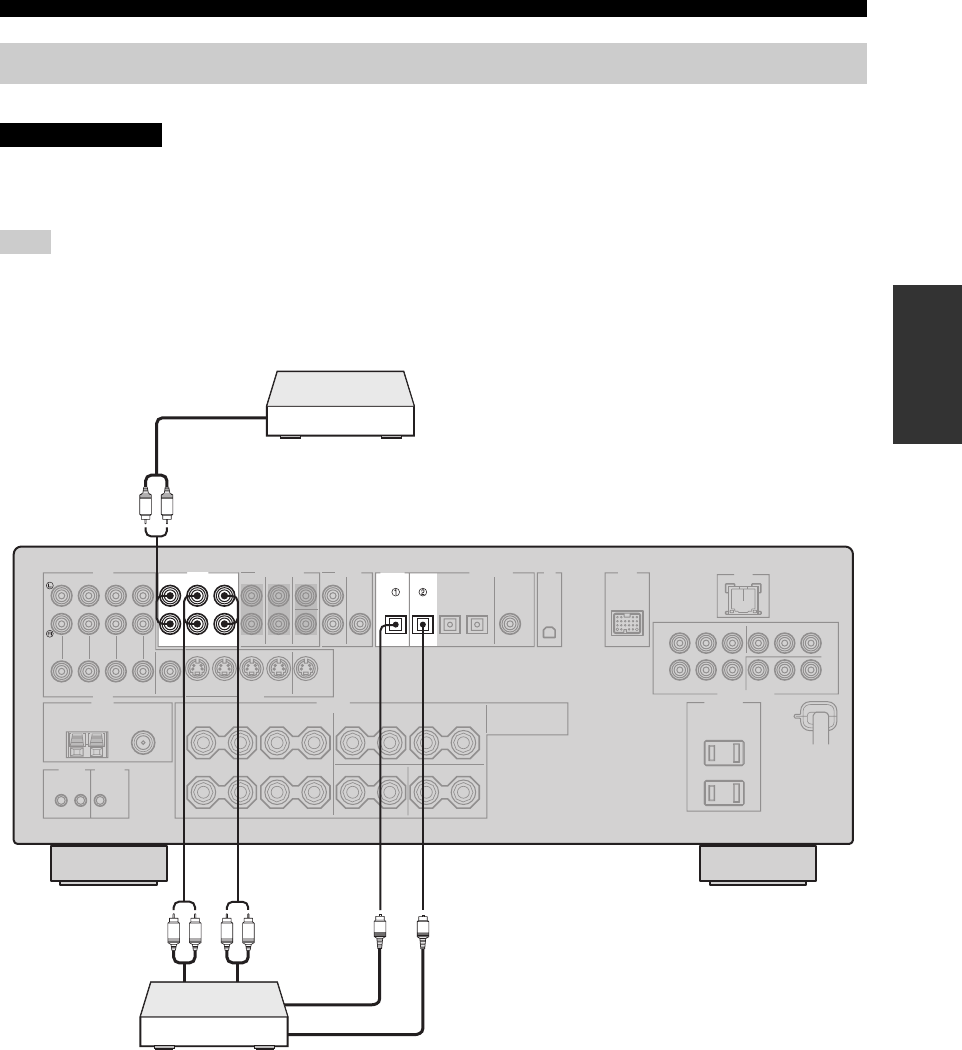 Yamaha Rx N600 Owners Manual