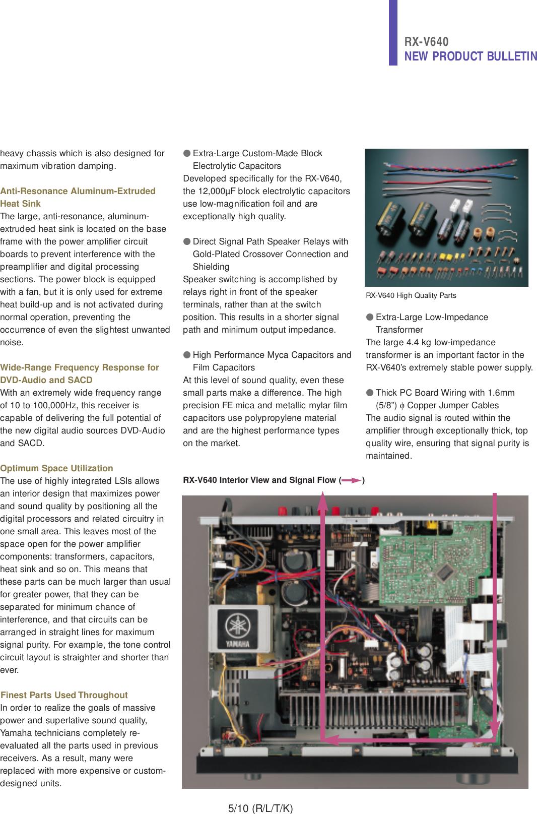 Yamaha Rx V640 Users Manual