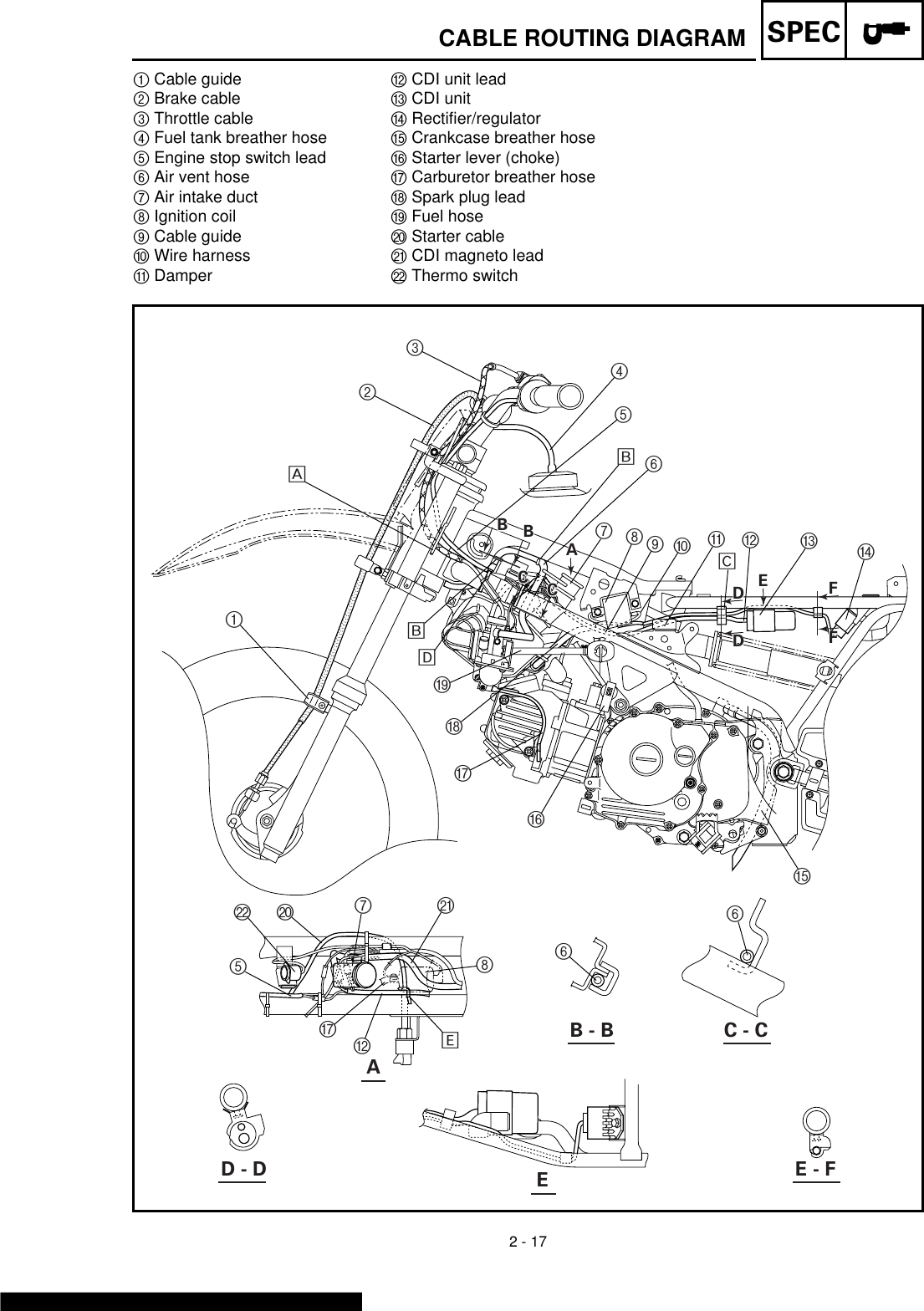Yamaha Ttr90 Owners Manual Manualslib Makes It Easy To Find Manuals Online